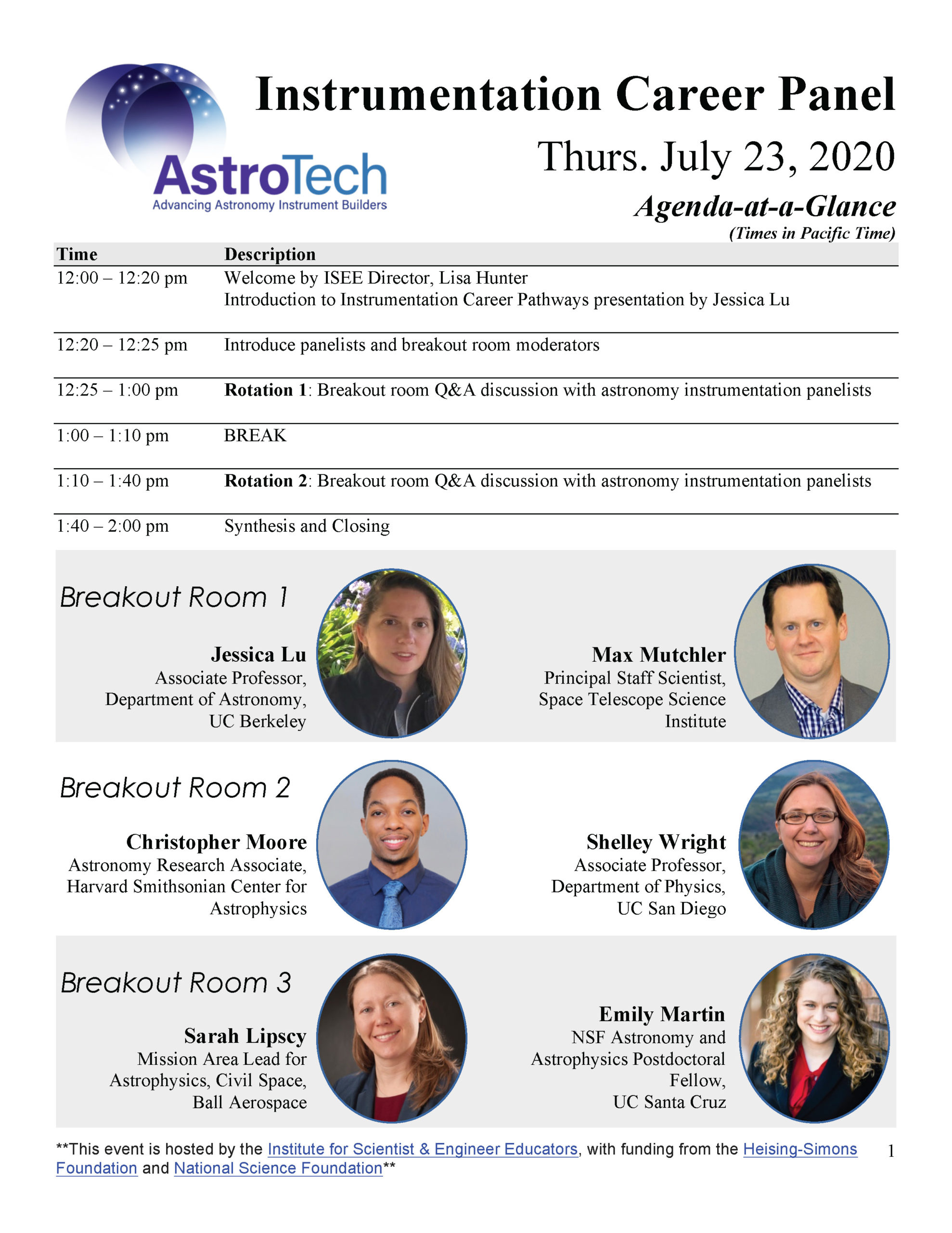 AstroTech 2020 Inst Panel info